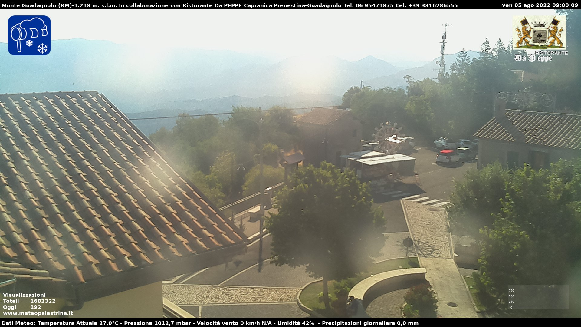 Webcam Monte Guadagnolo